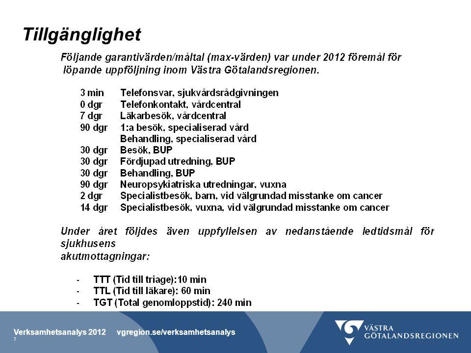 Kort om tillgänglighet Sjukvårdrådgivningen: Andelen telefonsamtal besvarade inom 3 minuter är från och med år 2012 klart högre i Västra Götaland än i riket som helhet.