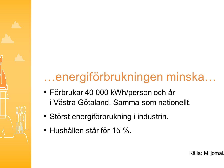 …energiförbrukningen minska… Förbrukar 40 000 kWh/person och år i Västra Götaland. Samma som nationellt. Störst energiförbrukning i industrin. Hushåll
