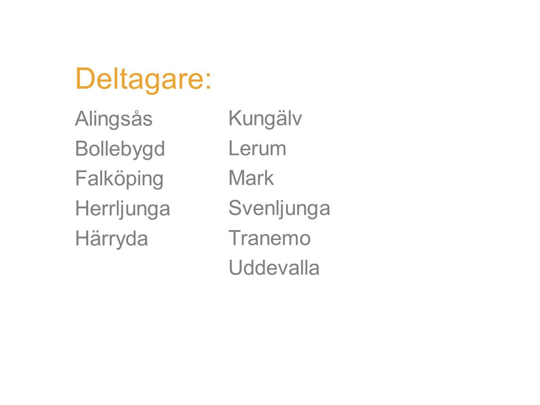 Deltagare: Alingsås Bollebygd Falköping Herrljunga Härryda Kungälv Lerum Mark Svenljunga Tranemo Uddevalla