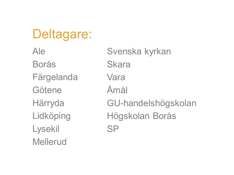 Deltagare: Ale Borås Färgelanda Götene Härryda Lidköping Lysekil Mellerud Svenska kyrkan Skara Vara Åmål GU-handelshögskolan Högskolan Borås SP
