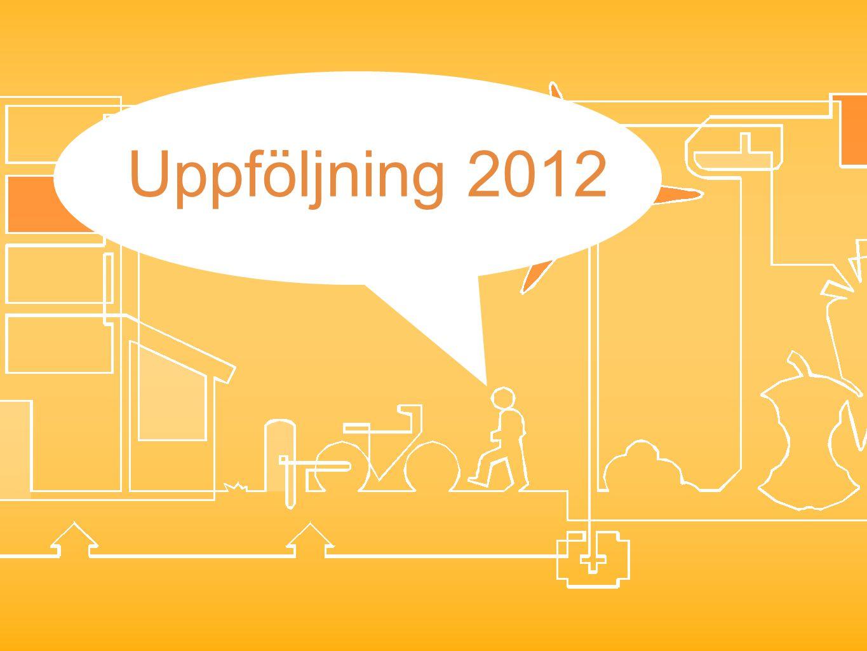 Uppföljning 2012