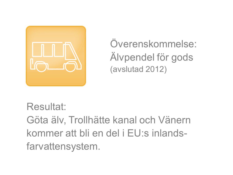 Överenskommelse: Älvpendel för gods (avslutad 2012) Resultat: Göta älv, Trollhätte kanal och Vänern kommer att bli en del i EU:s inlands- farvattensystem.