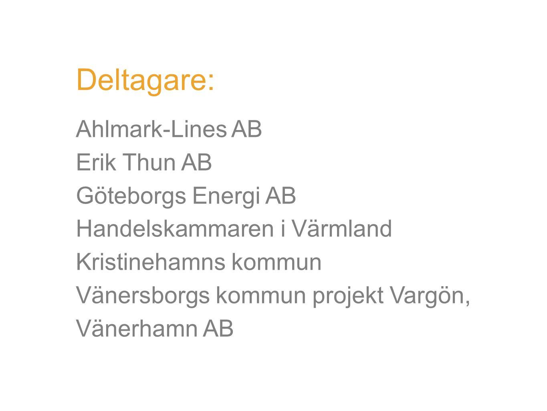 Deltagare: Ahlmark-Lines AB Erik Thun AB Göteborgs Energi AB Handelskammaren i Värmland Kristinehamns kommun Vänersborgs kommun projekt Vargön, Vänerh