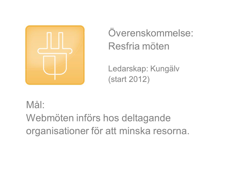 Överenskommelse: Resfria möten Ledarskap: Kungälv (start 2012) Mål: Webmöten införs hos deltagande organisationer för att minska resorna.