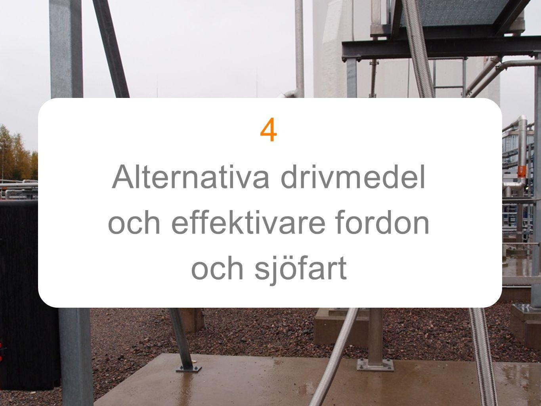 4 Alternativa drivmedel och effektivare fordon och sjöfart Smart Energi Text