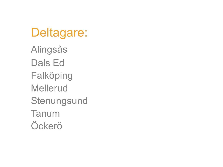 Deltagare: Alingsås Dals Ed Falköping Mellerud Stenungsund Tanum Öckerö