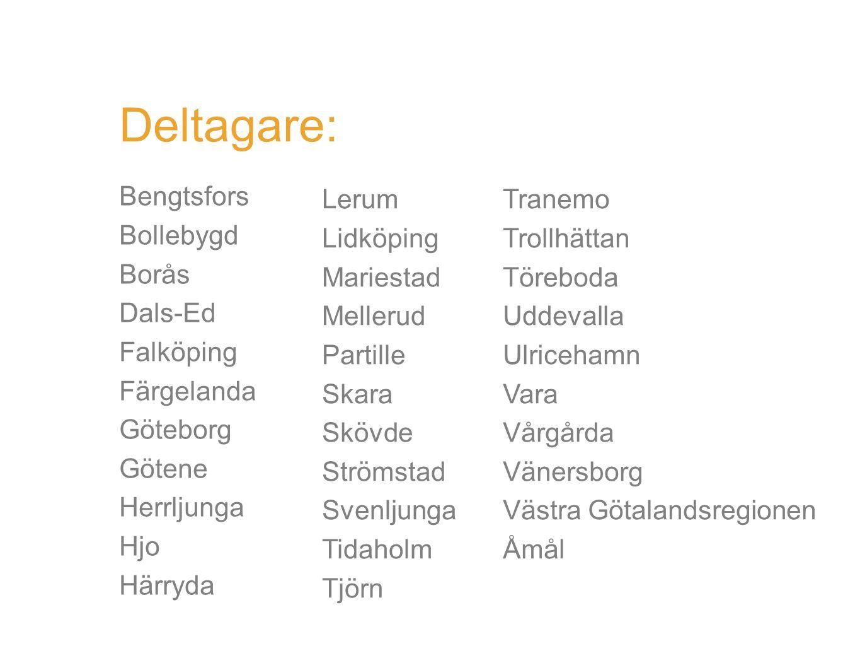 Deltagare: Bengtsfors Bollebygd Borås Dals-Ed Falköping Färgelanda Göteborg Götene Herrljunga Hjo Härryda Lerum Lidköping Mariestad Mellerud Partille Skara Skövde Strömstad Svenljunga Tidaholm Tjörn Tranemo Trollhättan Töreboda Uddevalla Ulricehamn Vara Vårgårda Vänersborg Västra Götalandsregionen Åmål