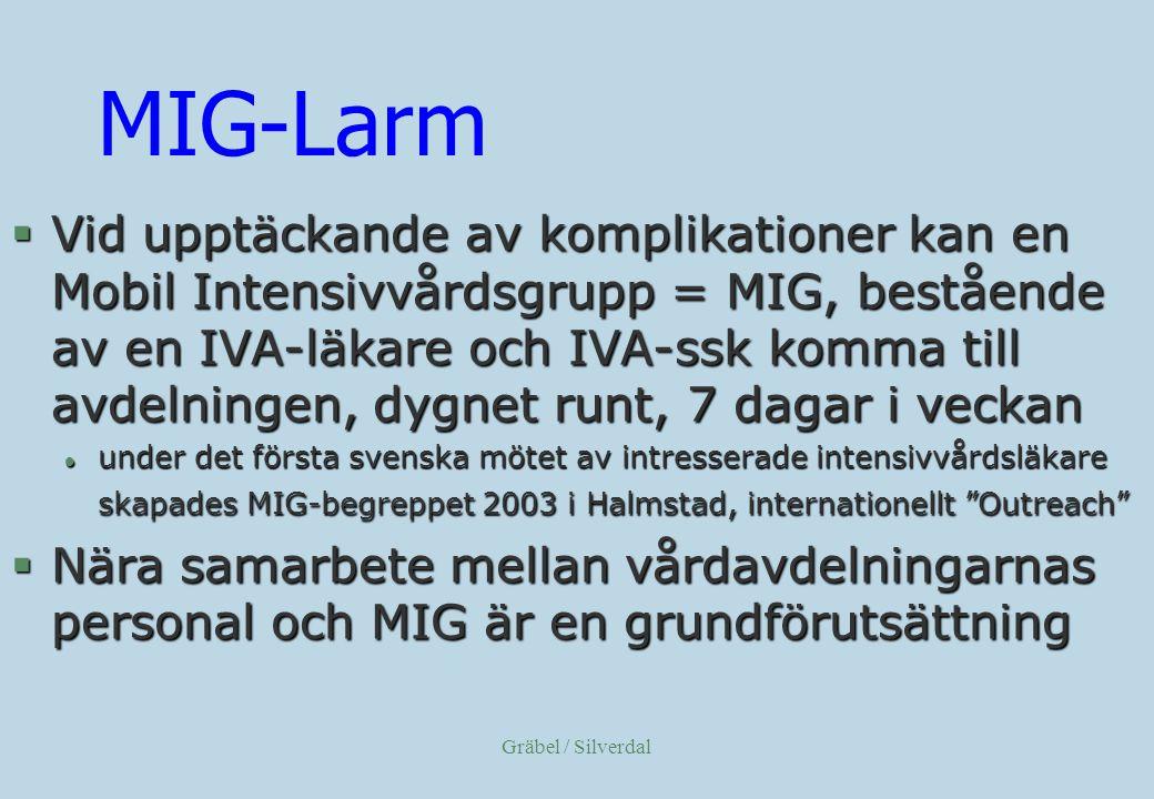 MIG-Larm §Vid upptäckande av komplikationer kan en Mobil Intensivvårdsgrupp = MIG, bestående av en IVA-läkare och IVA-ssk komma till avdelningen, dygnet runt, 7 dagar i veckan l under det första svenska mötet av intresserade intensivvårdsläkare skapades MIG-begreppet 2003 i Halmstad, internationellt Outreach §Nära samarbete mellan vårdavdelningarnas personal och MIG är en grundförutsättning