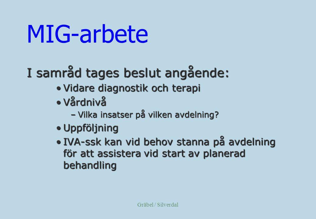 Gräbel / Silverdal MIG-arbete I samråd tages beslut angående: Vidare diagnostik och terapiVidare diagnostik och terapi VårdnivåVårdnivå –Vilka insatser på vilken avdelning.