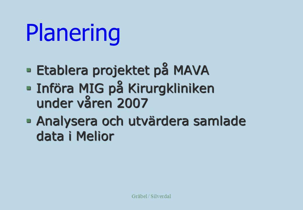 Gräbel / Silverdal Planering §Etablera projektet på MAVA §Införa MIG på Kirurgkliniken under våren 2007 §Analysera och utvärdera samlade data i Melior