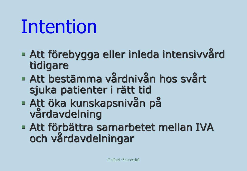 Gräbel / Silverdal Intention §Att förebygga eller inleda intensivvård tidigare §Att bestämma vårdnivån hos svårt sjuka patienter i rätt tid §Att öka kunskapsnivån på vårdavdelning §Att förbättra samarbetet mellan IVA och vårdavdelningar