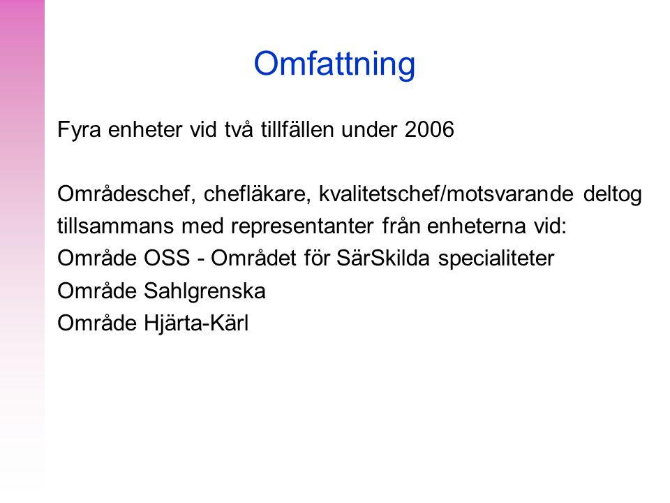Omfattning Fyra enheter vid två tillfällen under 2006 Områdeschef, chefläkare, kvalitetschef/motsvarande deltog tillsammans med representanter från en