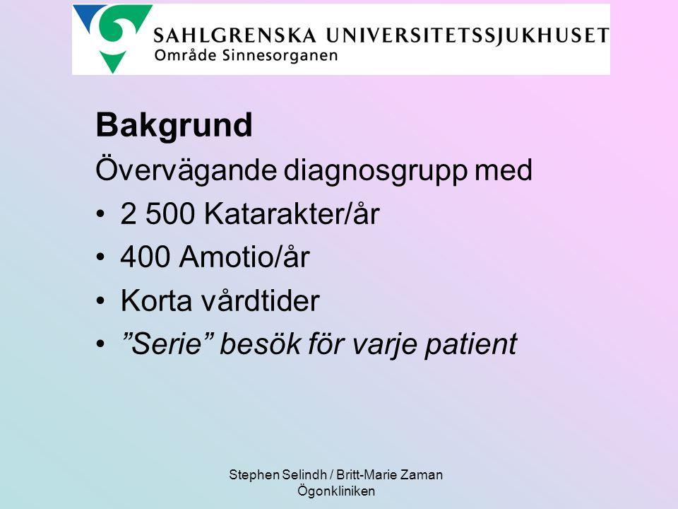 Stephen Selindh / Britt-Marie Zaman Ögonkliniken Bakgrund Övervägande diagnosgrupp med 2 500 Katarakter/år 400 Amotio/år Korta vårdtider Serie besök för varje patient