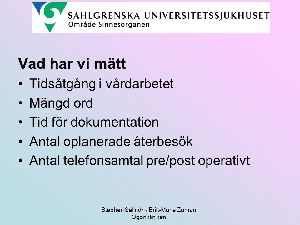 Stephen Selindh / Britt-Marie Zaman Ögonkliniken Framtid Revision 1 ggr/år Nya SVP- Keratit - Kirurgisk behandling av glaukom