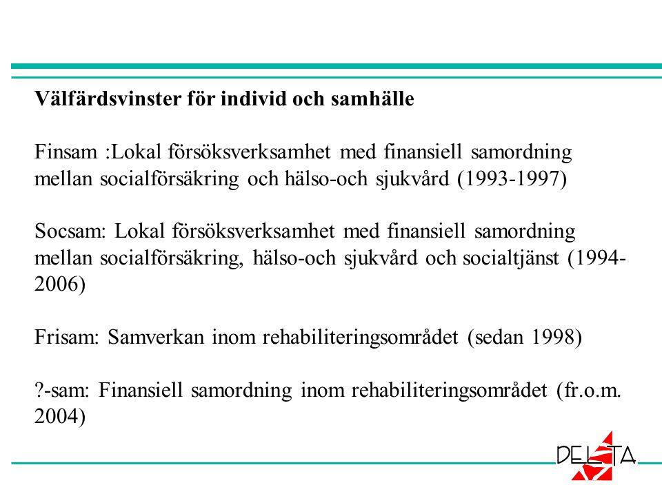 Välfärdsvinster för individ och samhälle Finsam :Lokal försöksverksamhet med finansiell samordning mellan socialförsäkring och hälso-och sjukvård (1993-1997) Socsam: Lokal försöksverksamhet med finansiell samordning mellan socialförsäkring, hälso-och sjukvård och socialtjänst (1994- 2006) Frisam: Samverkan inom rehabiliteringsområdet (sedan 1998) ?-sam: Finansiell samordning inom rehabiliteringsområdet (fr.o.m.