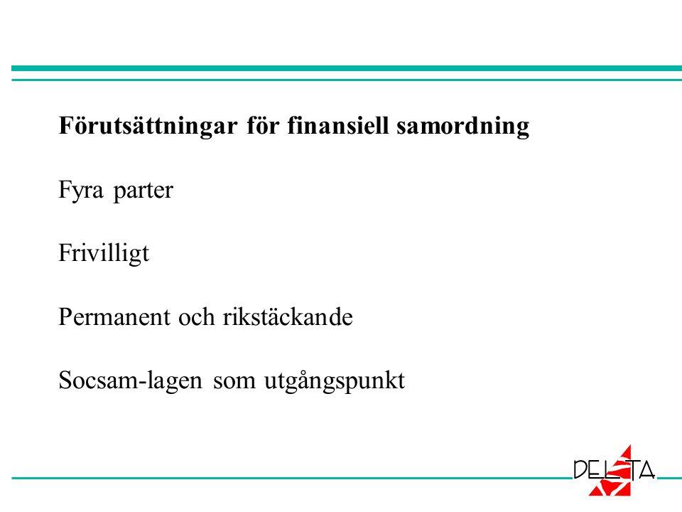 Förutsättningar för finansiell samordning Fyra parter Frivilligt Permanent och rikstäckande Socsam-lagen som utgångspunkt