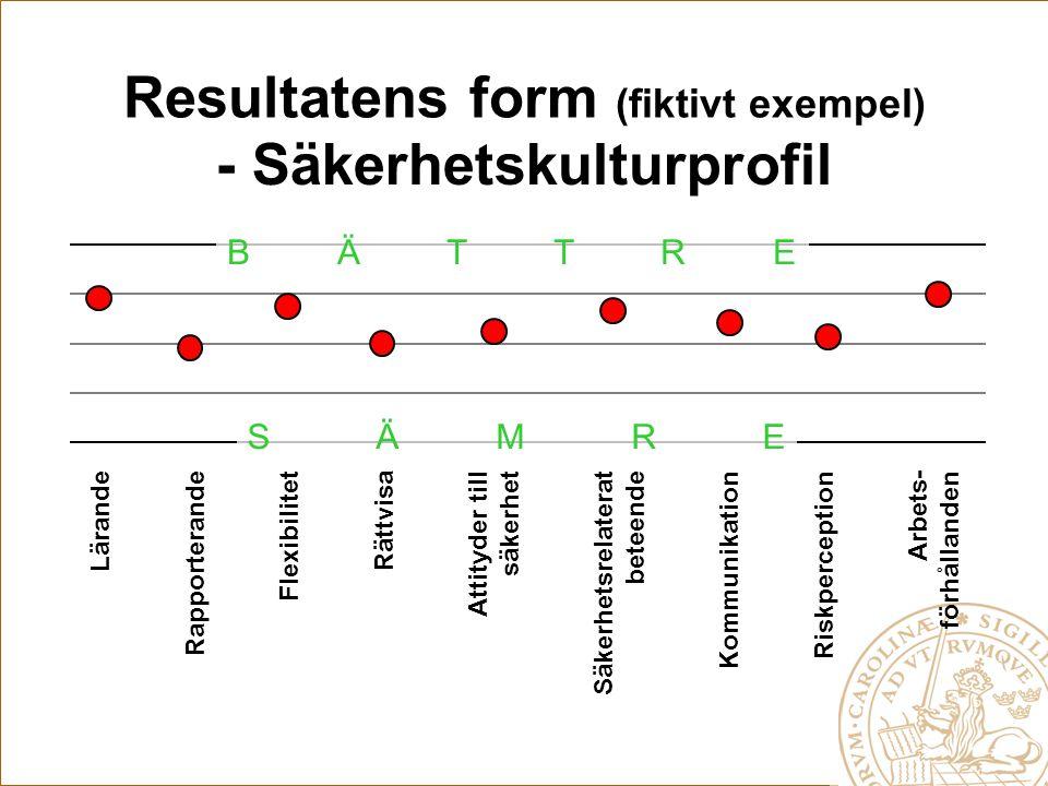 SkaS - Enkäter på 18 avdelningar och enheter SU - Enkäter på 8 avdelningar och enheter (Fler planeras) VSFBD - Enkäter för utvärdering av utbildning (Förkortad enkät.