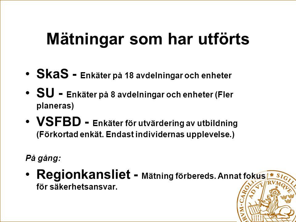 SkaS - Enkäter på 18 avdelningar och enheter SU - Enkäter på 8 avdelningar och enheter (Fler planeras) VSFBD - Enkäter för utvärdering av utbildning (