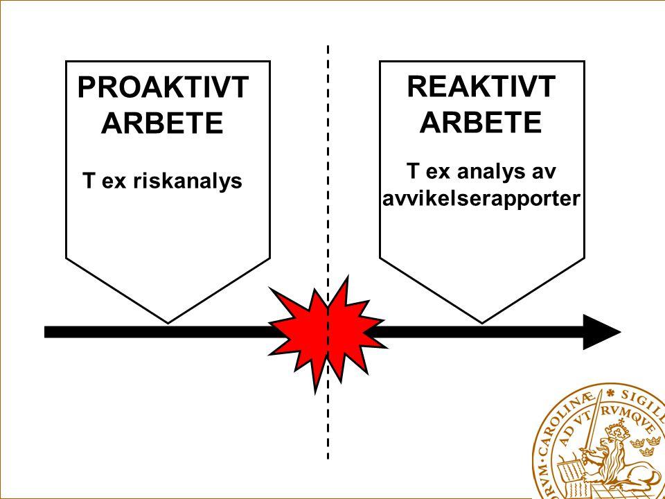 PROAKTIVT ARBETE T ex riskanalys REAKTIVT ARBETE T ex analys av avvikelserapporter