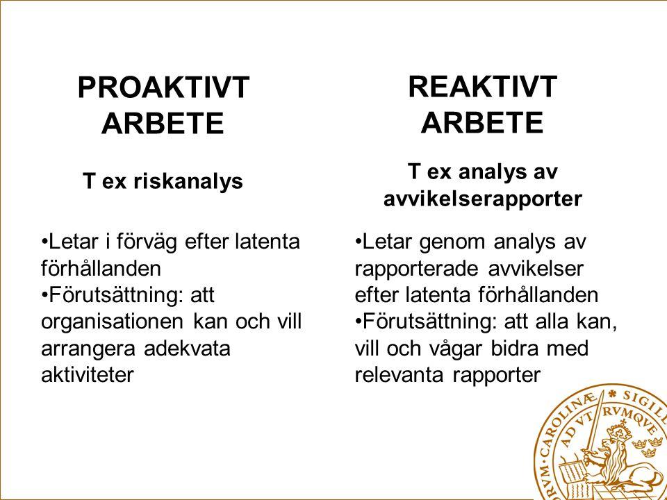 PROAKTIVT ARBETE T ex riskanalys REAKTIVT ARBETE T ex analys av avvikelserapporter Letar i förväg efter latenta förhållanden Förutsättning: att organi