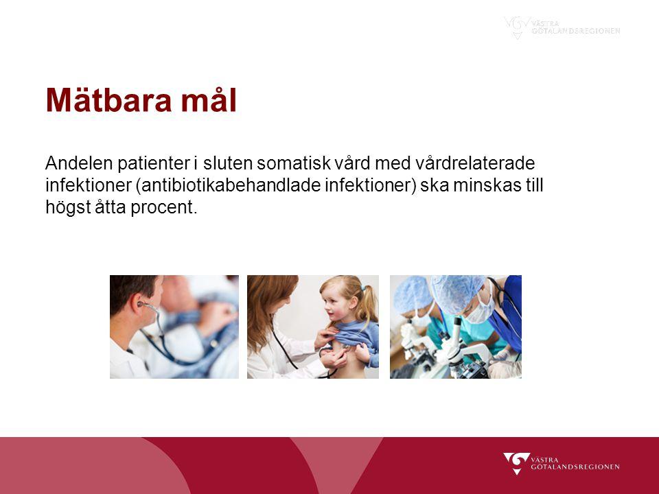 Mätbara mål Andelen patienter i sluten somatisk vård med vårdrelaterade infektioner (antibiotikabehandlade infektioner) ska minskas till högst åtta pr