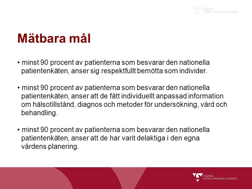 Mätbara mål minst 90 procent av patienterna som besvarar den nationella patientenkäten, anser sig respektfullt bemötta som individer. minst 90 procent
