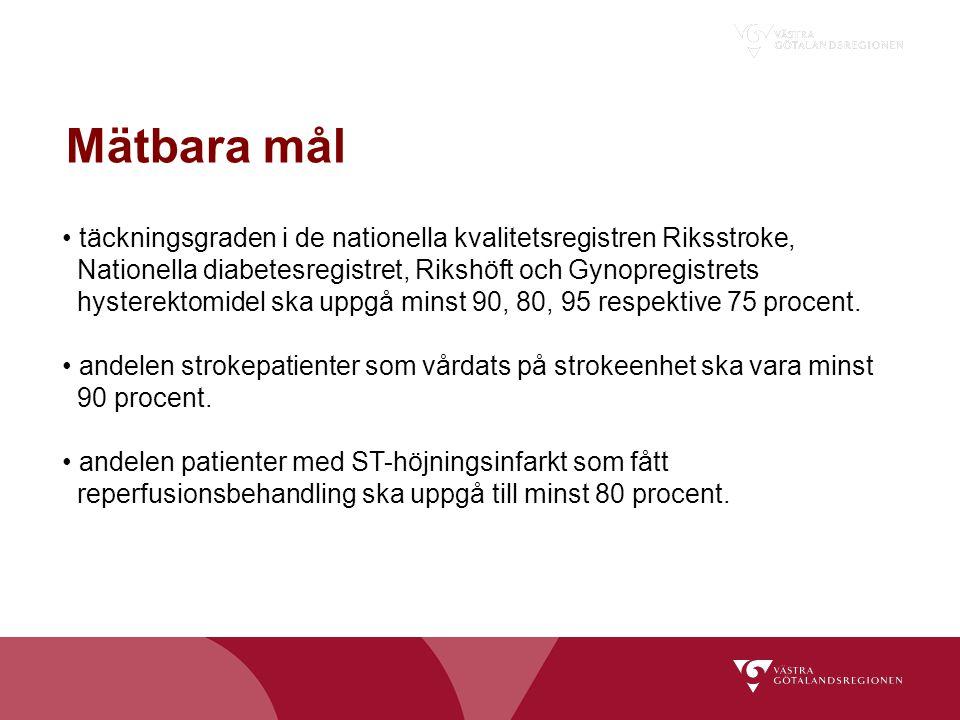 Mätbara mål täckningsgraden i de nationella kvalitetsregistren Riksstroke, Nationella diabetesregistret, Rikshöft och Gynopregistrets hysterektomidel