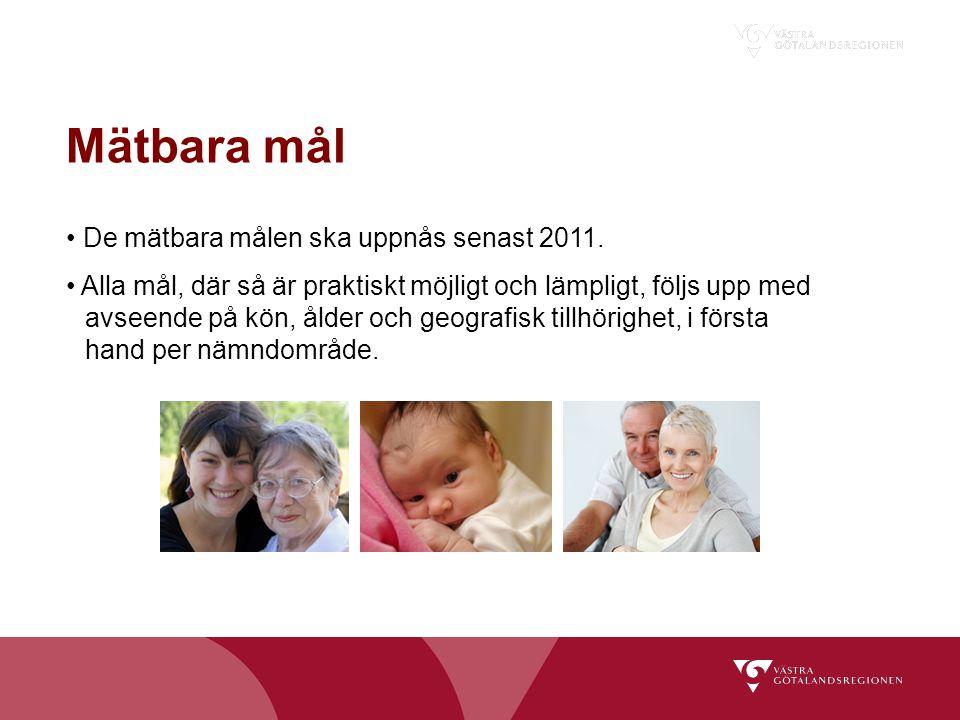 Mätbara mål De mätbara målen ska uppnås senast 2011. Alla mål, där så är praktiskt möjligt och lämpligt, följs upp med avseende på kön, ålder och geog