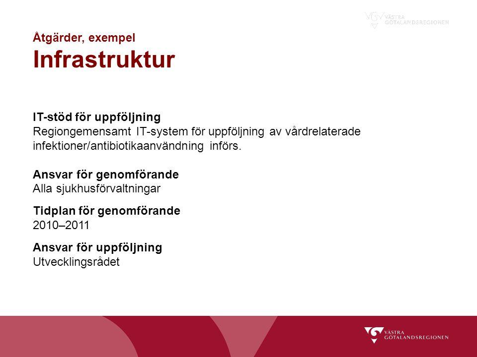 IT-stöd för uppföljning Regiongemensamt IT-system för uppföljning av vårdrelaterade infektioner/antibiotikaanvändning införs. Ansvar för genomförande