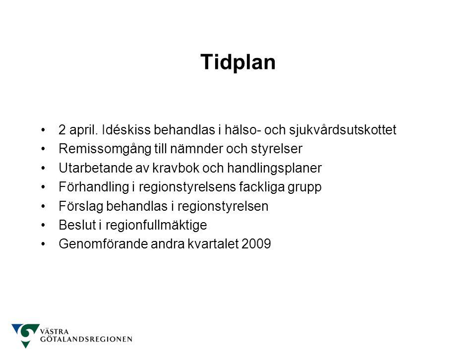 Tidplan 2 april.