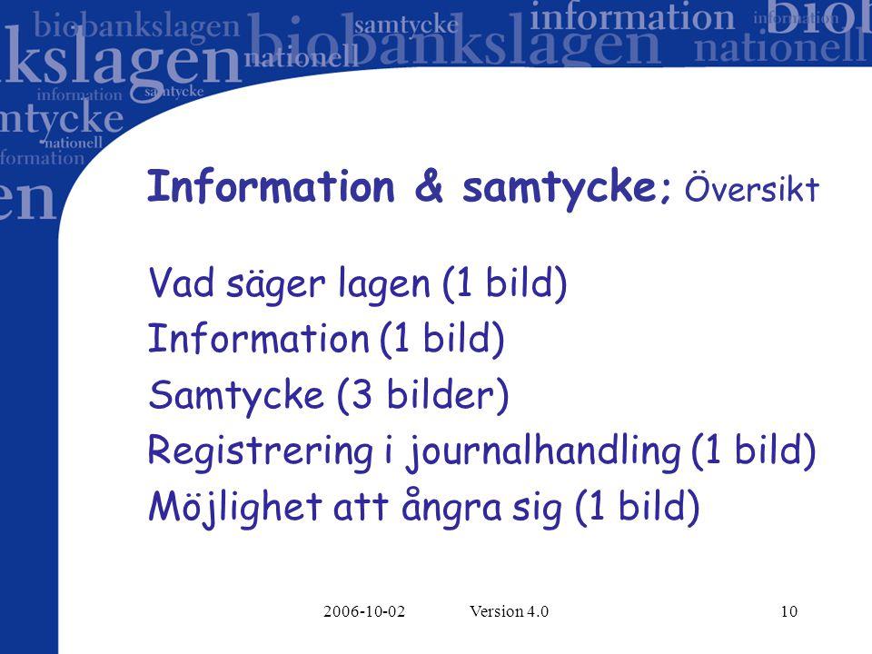 2006-10-02 Version 4.010 Information & samtycke ; Översikt Vad säger lagen (1 bild) Information (1 bild) Samtycke (3 bilder) Registrering i journalhan