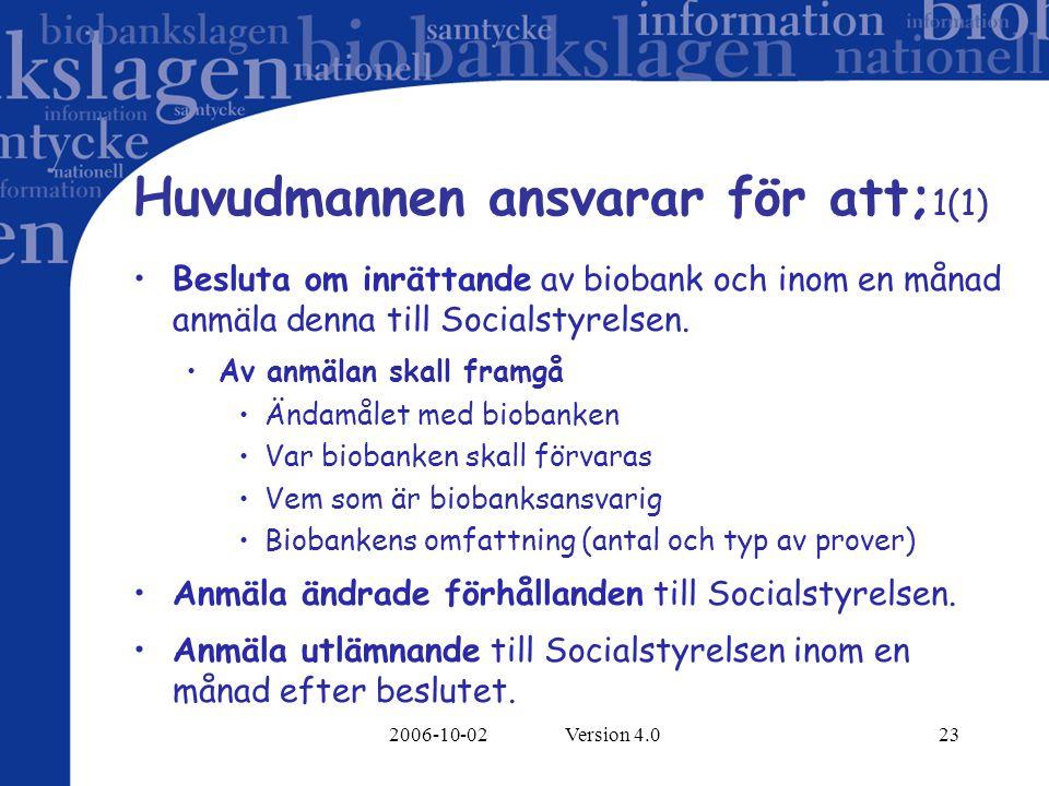 2006-10-02 Version 4.023 Huvudmannen ansvarar för att; 1(1) Besluta om inrättande av biobank och inom en månad anmäla denna till Socialstyrelsen. Av a