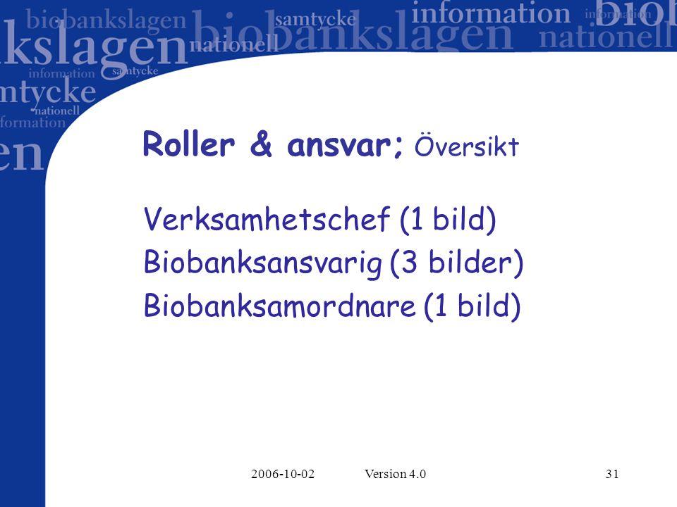 2006-10-02 Version 4.031 Roller & ansvar; Översikt Verksamhetschef (1 bild) Biobanksansvarig (3 bilder) Biobanksamordnare (1 bild)