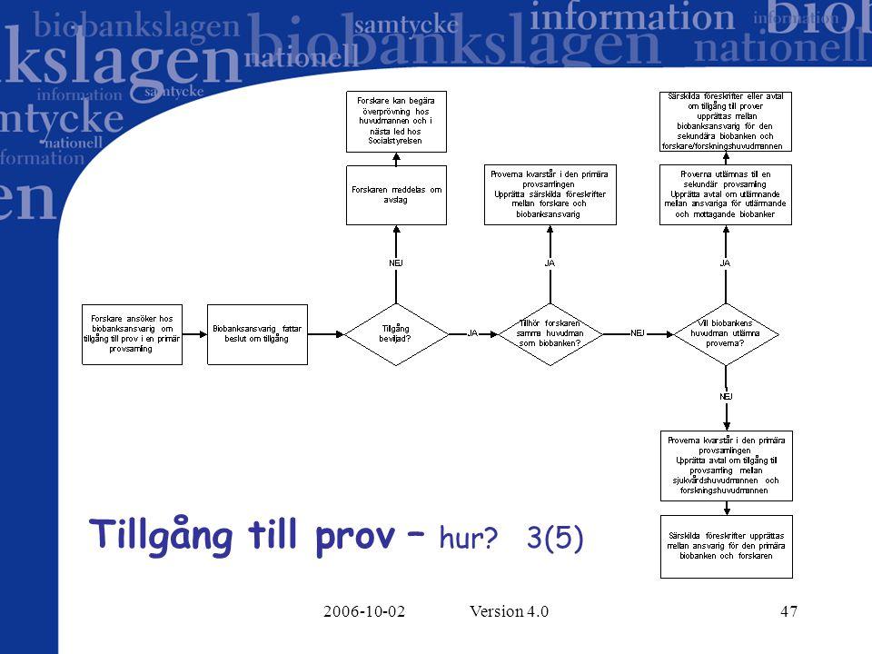 2006-10-02 Version 4.047 Tillgång till prov – hur? 3(5)