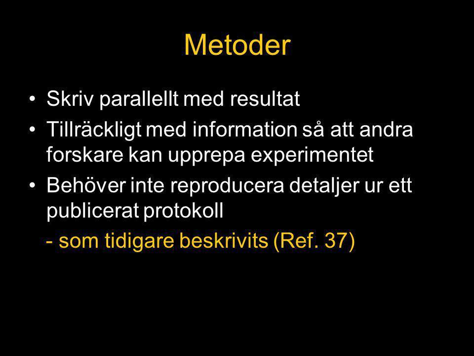 Metoder Skriv parallellt med resultat Tillräckligt med information så att andra forskare kan upprepa experimentet Behöver inte reproducera detaljer ur ett publicerat protokoll - som tidigare beskrivits (Ref.