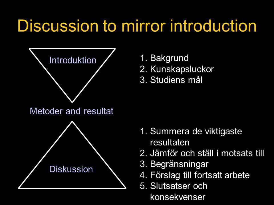 Discussion to mirror introduction Metoder and resultat 1.Bakgrund 2.Kunskapsluckor 3.Studiens mål 1.Summera de viktigaste resultaten 2.Jämför och ställ i motsats till 3.Begränsningar 4.Förslag till fortsatt arbete 5.Slutsatser och konsekvenser Introduktion Diskussion