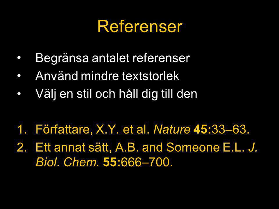 Referenser Begränsa antalet referenser Använd mindre textstorlek Välj en stil och håll dig till den 1.Författare, X.Y.