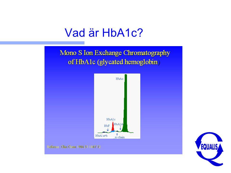 n HbA1c = HbA1c/Hb n 'HbA1c' används både för komponenten (analyten) och för storheten (mesuranden) n NPU03835: Hemoglobin(Fe;Blod)—Hemoglobin A1c(Fe);substansfraktion n Borde vara tre olika NPU-koder