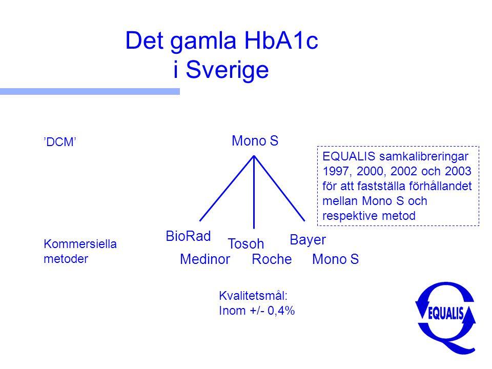Det 'gamla HbA1c' Det 'nya HbA1c'