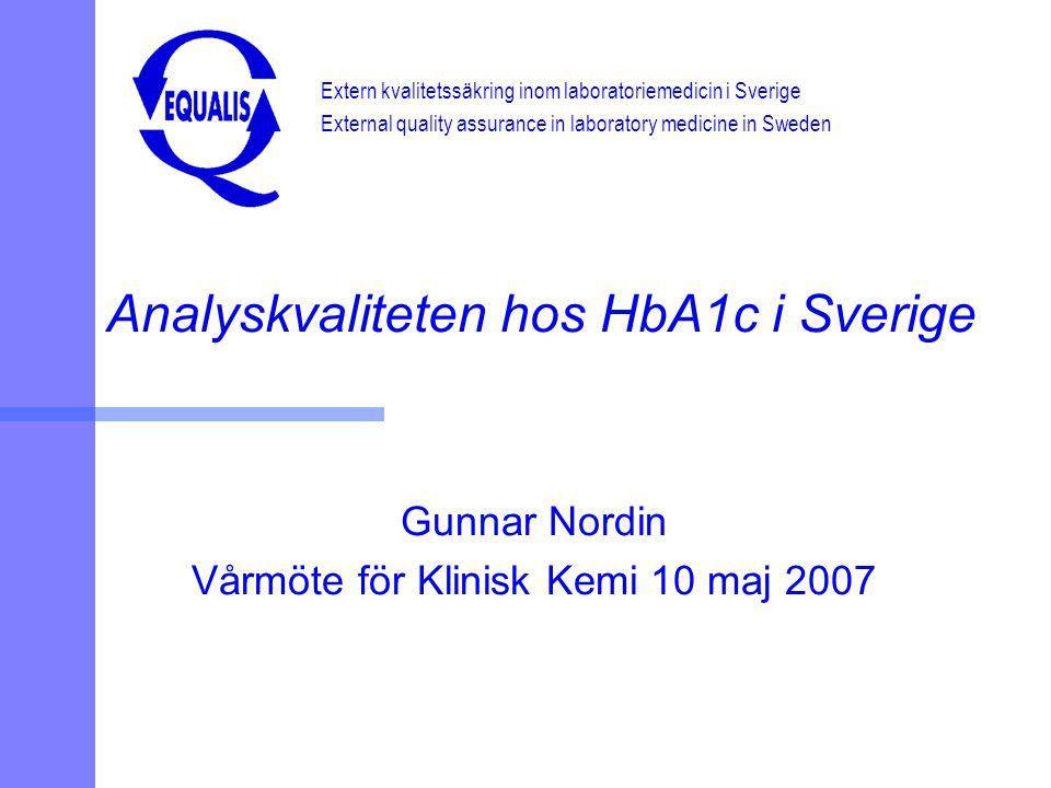 Extern kvalitetssäkring inom laboratoriemedicin i Sverige External quality assurance in laboratory medicine in Sweden Analyskvaliteten hos HbA1c i Sverige Gunnar Nordin Vårmöte för Klinisk Kemi 10 maj 2007
