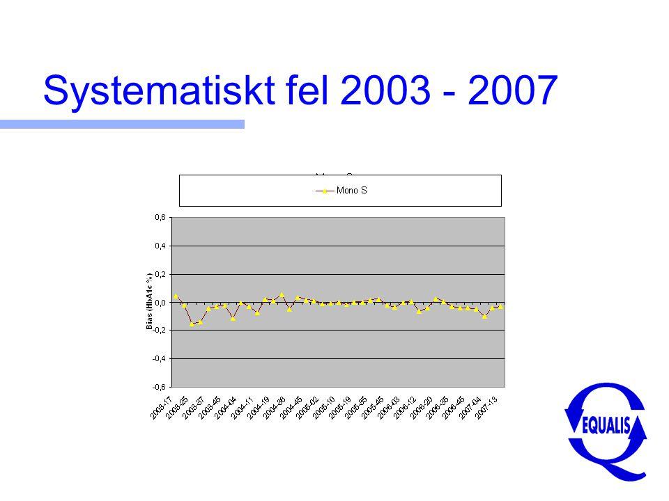 Systematiskt fel 2003 - 2007