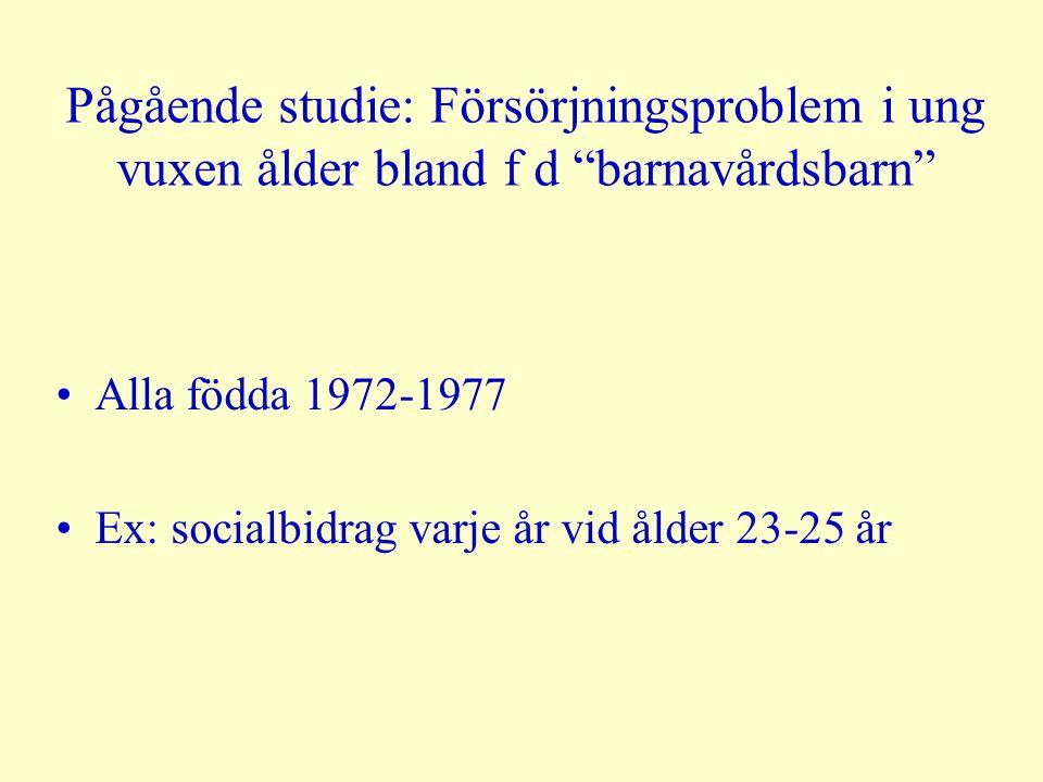 Pågående studie: Försörjningsproblem i ung vuxen ålder bland f d barnavårdsbarn Alla födda 1972-1977 Ex: socialbidrag varje år vid ålder 23-25 år
