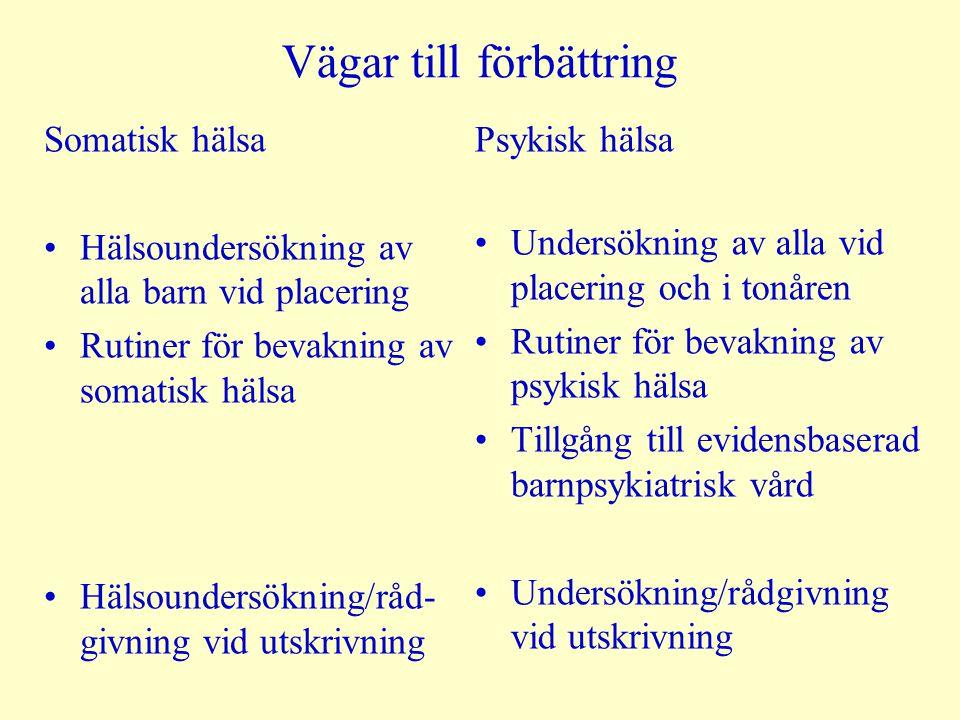Vägar till förbättring Somatisk hälsa Hälsoundersökning av alla barn vid placering Rutiner för bevakning av somatisk hälsa Hälsoundersökning/råd- givning vid utskrivning Psykisk hälsa Undersökning av alla vid placering och i tonåren Rutiner för bevakning av psykisk hälsa Tillgång till evidensbaserad barnpsykiatrisk vård Undersökning/rådgivning vid utskrivning