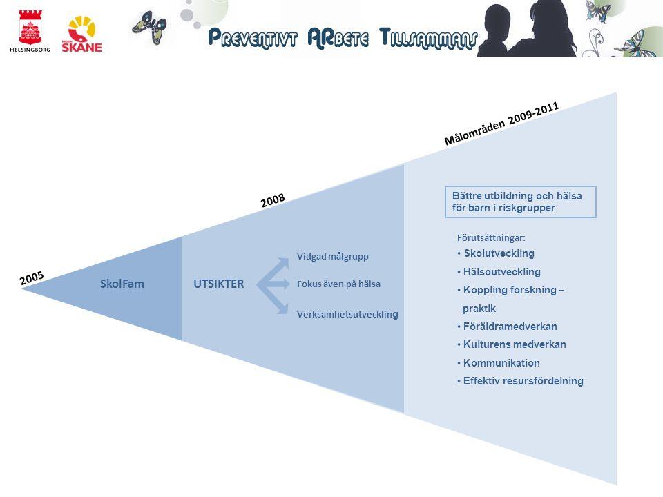 2005 UTSIKTER 2008 Målområden 2009-2011 Bättre utbildning och hälsa för barn i riskgrupper Förutsättningar: Skolutveckling Hälsoutveckling Koppling fo