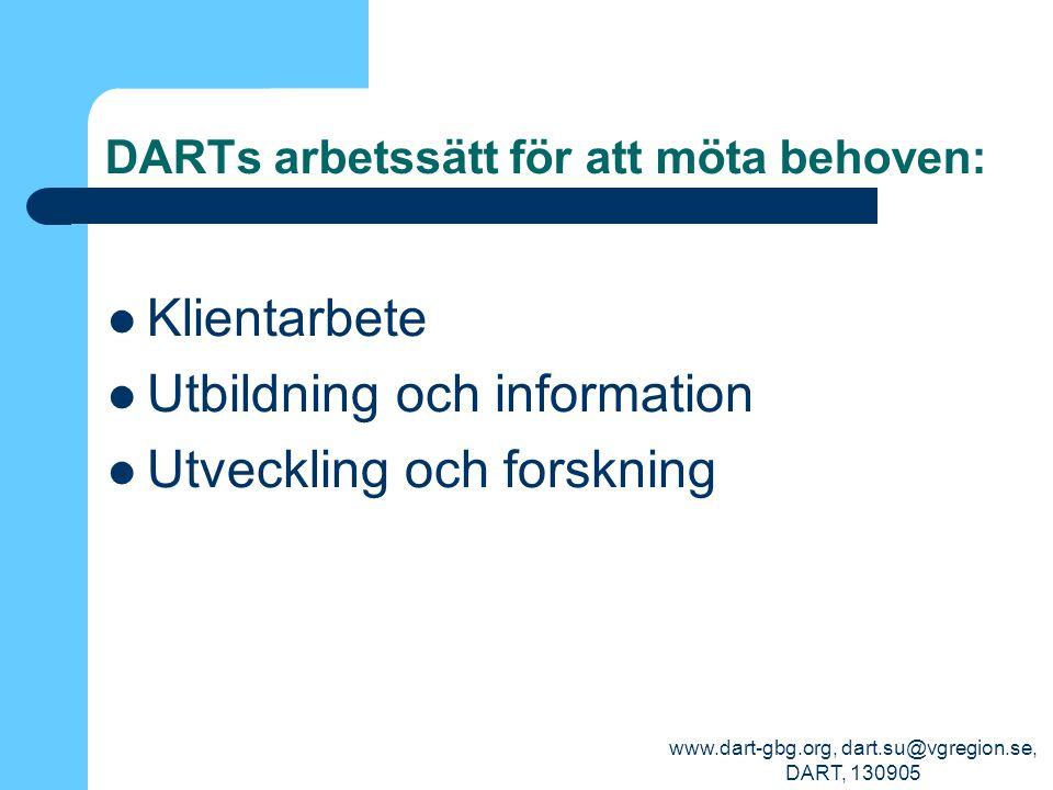 www.dart-gbg.org, dart.su@vgregion.se, DART, 130905 DARTs arbetssätt för att möta behoven: Klientarbete Utbildning och information Utveckling och fors