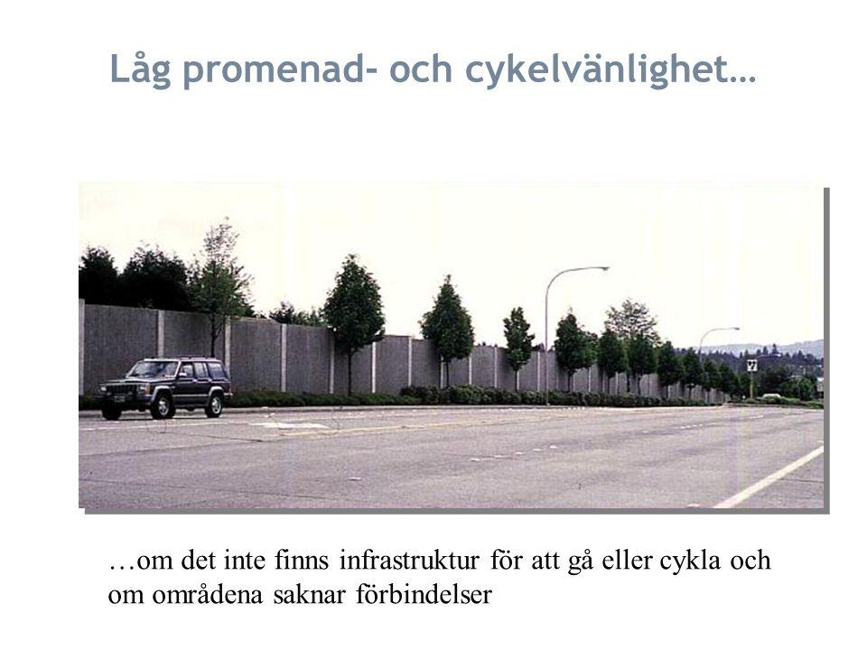 Låg promenad- och cykelvänlighet… …om det inte finns infrastruktur för att gå eller cykla och om områdena saknar förbindelser