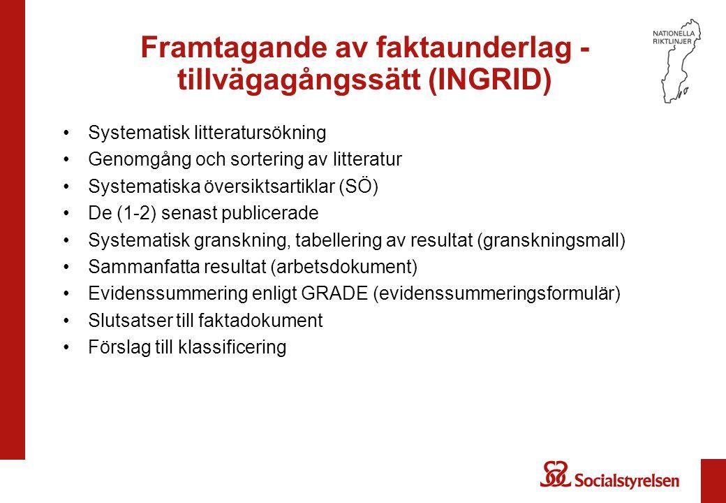 Framtagande av faktaunderlag - tillvägagångssätt (INGRID) Systematisk litteratursökning Genomgång och sortering av litteratur Systematiska översiktsar