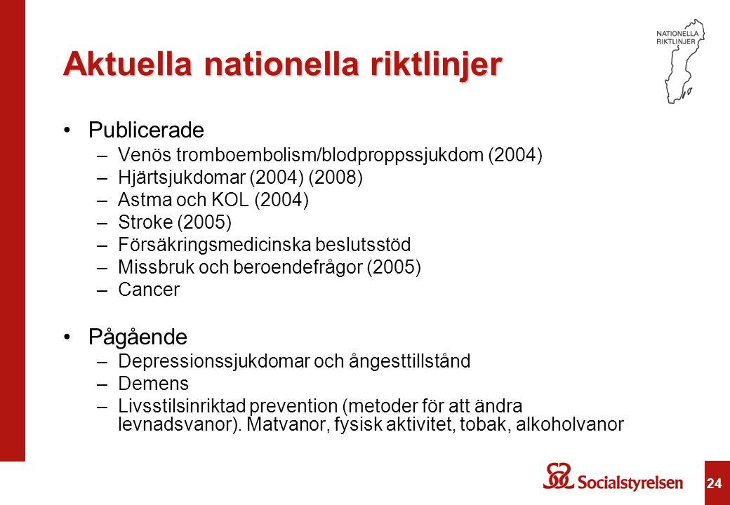 24 Aktuella nationella riktlinjer Publicerade –Venös tromboembolism/blodproppssjukdom (2004) –Hjärtsjukdomar (2004) (2008) –Astma och KOL (2004) –Stro