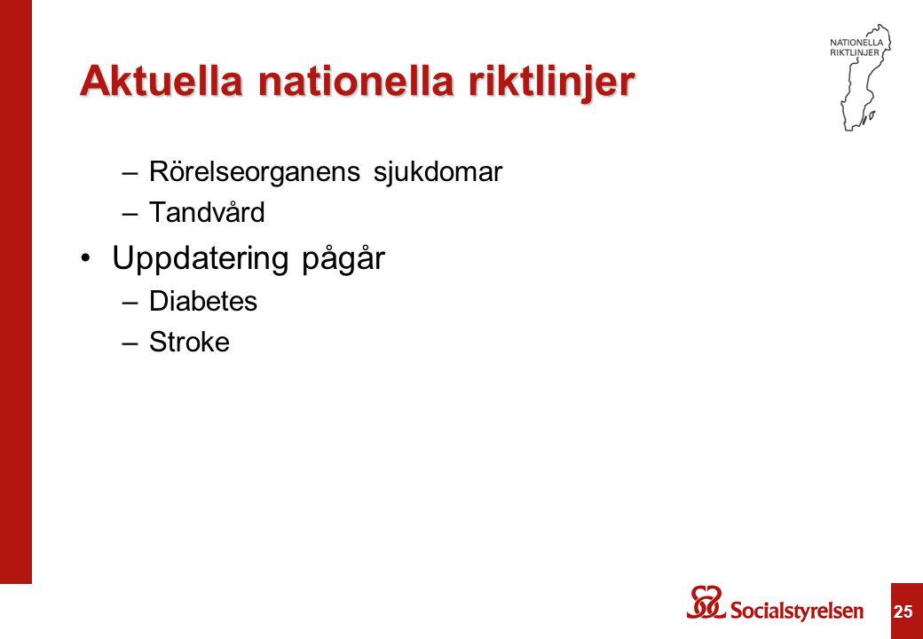 25 Aktuella nationella riktlinjer –Rörelseorganens sjukdomar –Tandvård Uppdatering pågår –Diabetes –Stroke
