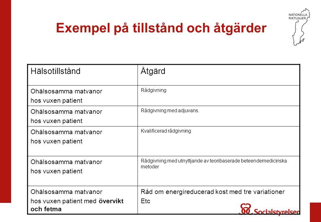 Exempel på tillstånd och åtgärder HälsotillståndÅtgärd Ohälsosamma matvanor hos vuxen patient Rådgivning Ohälsosamma matvanor hos vuxen patient Rådgiv